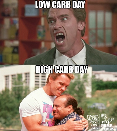 High-Carbohydrate Day的圖片搜尋結果
